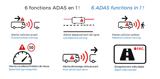 Driver assistance (ADAS) SESALY functions