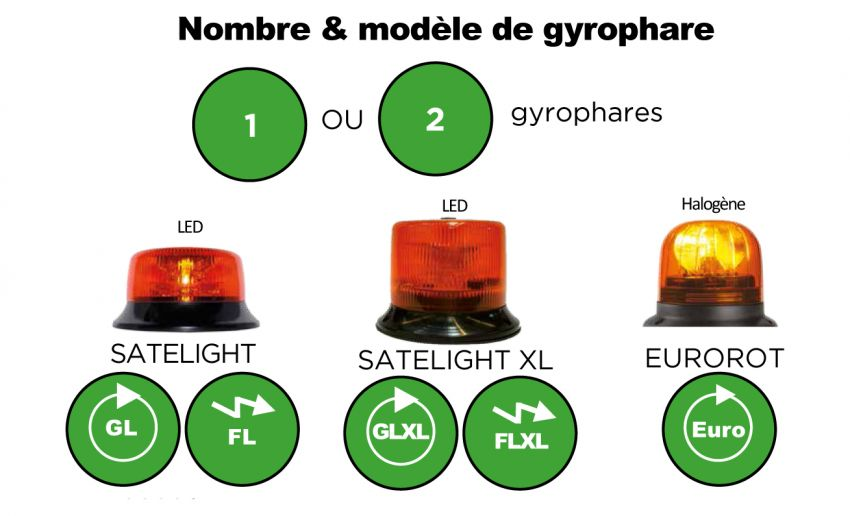 barre-equipee-sur-mesure-gyrophares-sesaly-2019