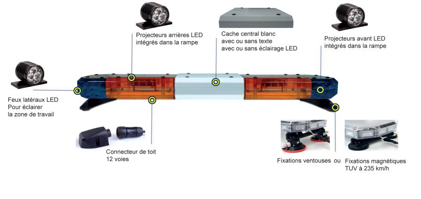 rampe-lumineuse-led-double-stack-bicolore-options.jpg