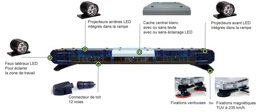 rampe-lumineuse-led-double-stack-bleue-police.jpg